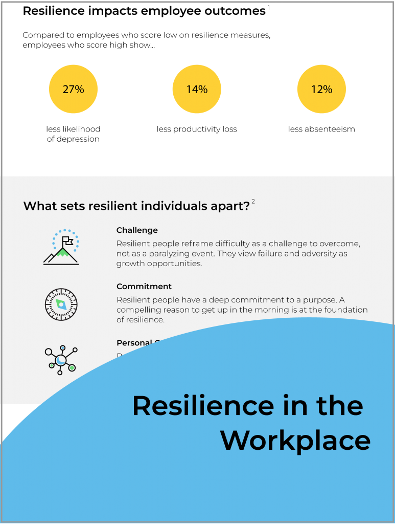 Resilience in the Workplace cover